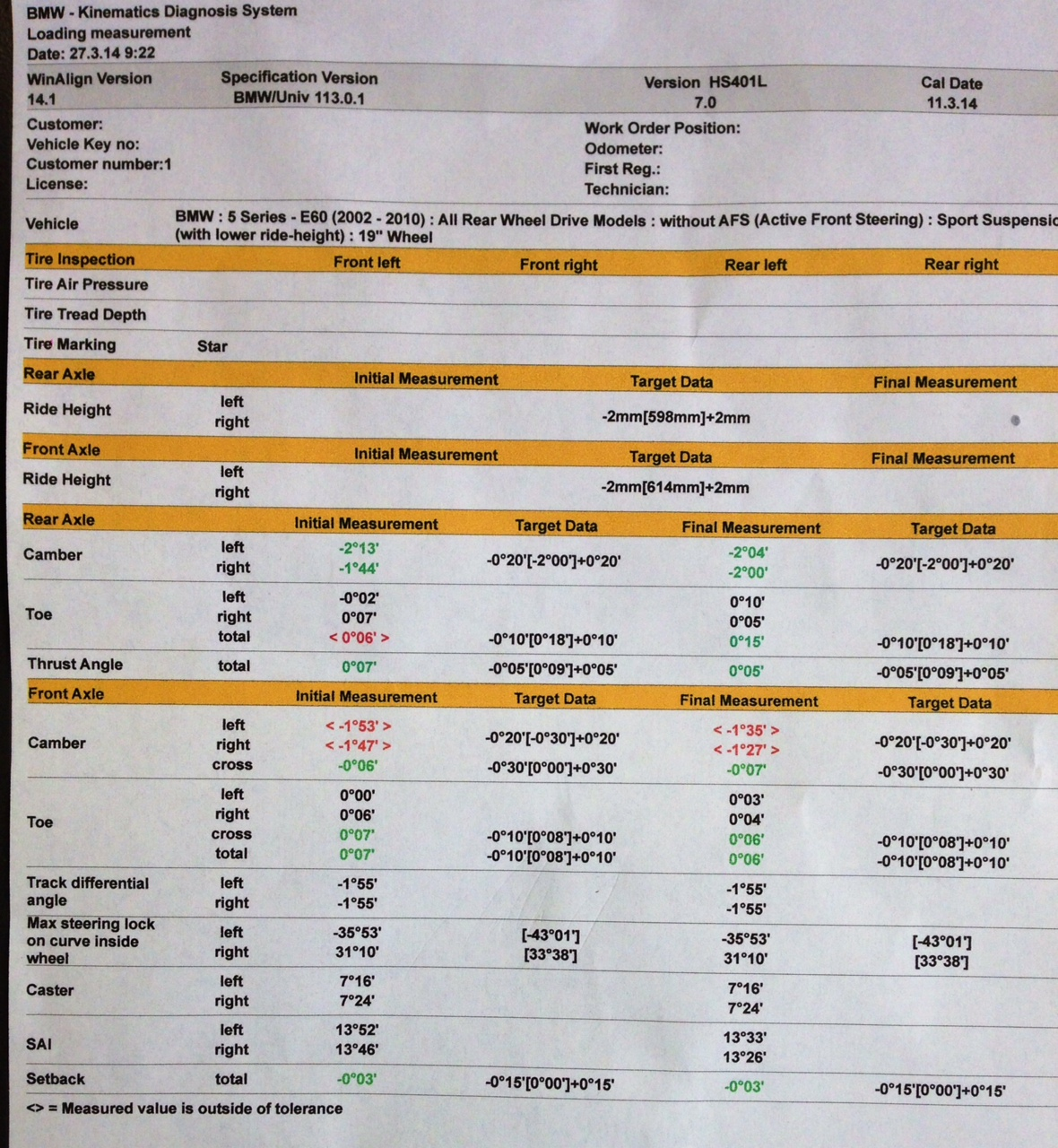 550 M Sport Alignment Specs Bimmerfest Bmw Forums