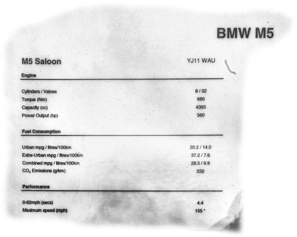 UK Standard Spec-bmw-f10-m5-goodwood-2011_3.jpg