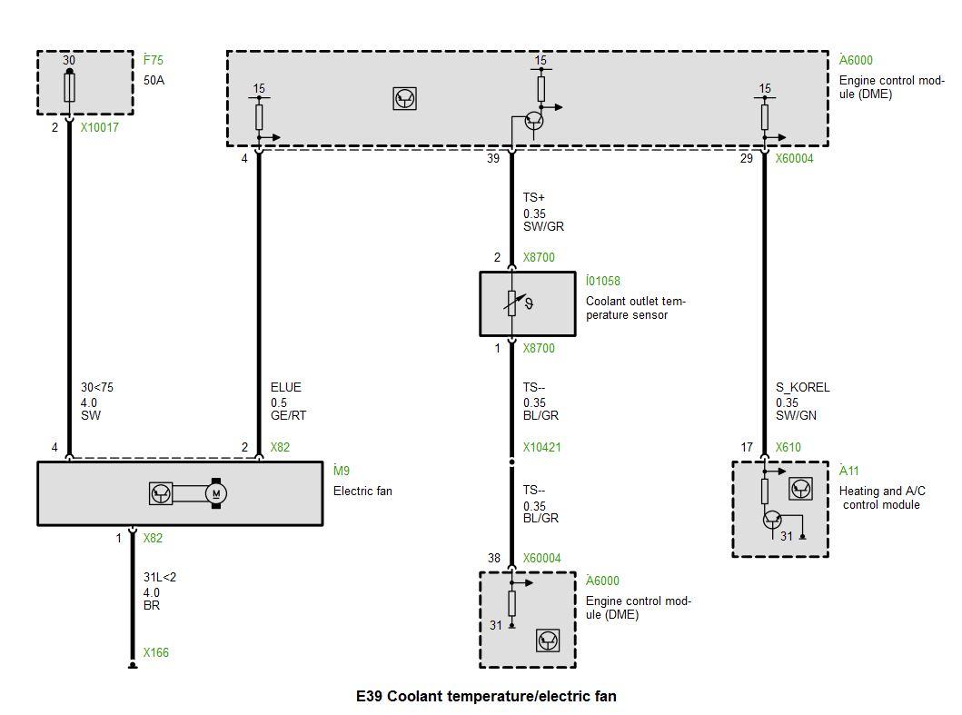 bmw auxiliary fan wiring - wiring diagram dom on bmw factory parts, bmw  2002 wiring