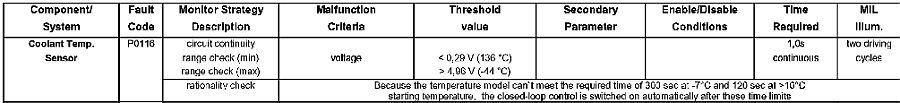 Name:  Coolant temp P0116.jpg