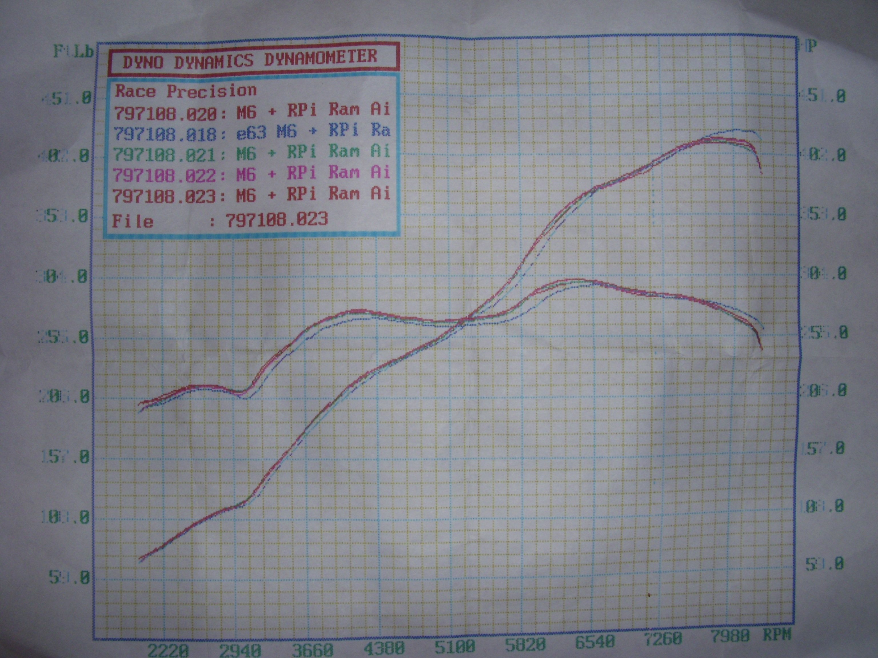 Plugging the stock air box hole - Dyno numbers-dscn0078.jpg