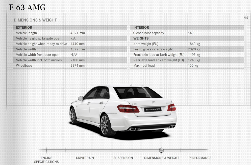 Why is the Mercedes E63 AMG BiTurbo lighter than the BMW M5 F10?-e63.jpg