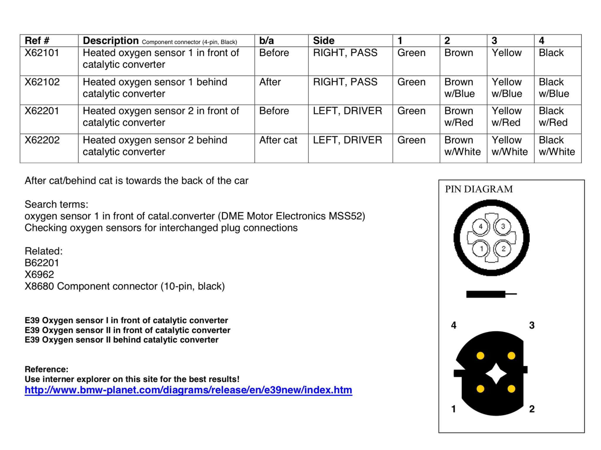 Another O2 Sensor Wiring Thread Image: BMW M5 Rear Sensors Wiring Diagram At Hrqsolutions.co