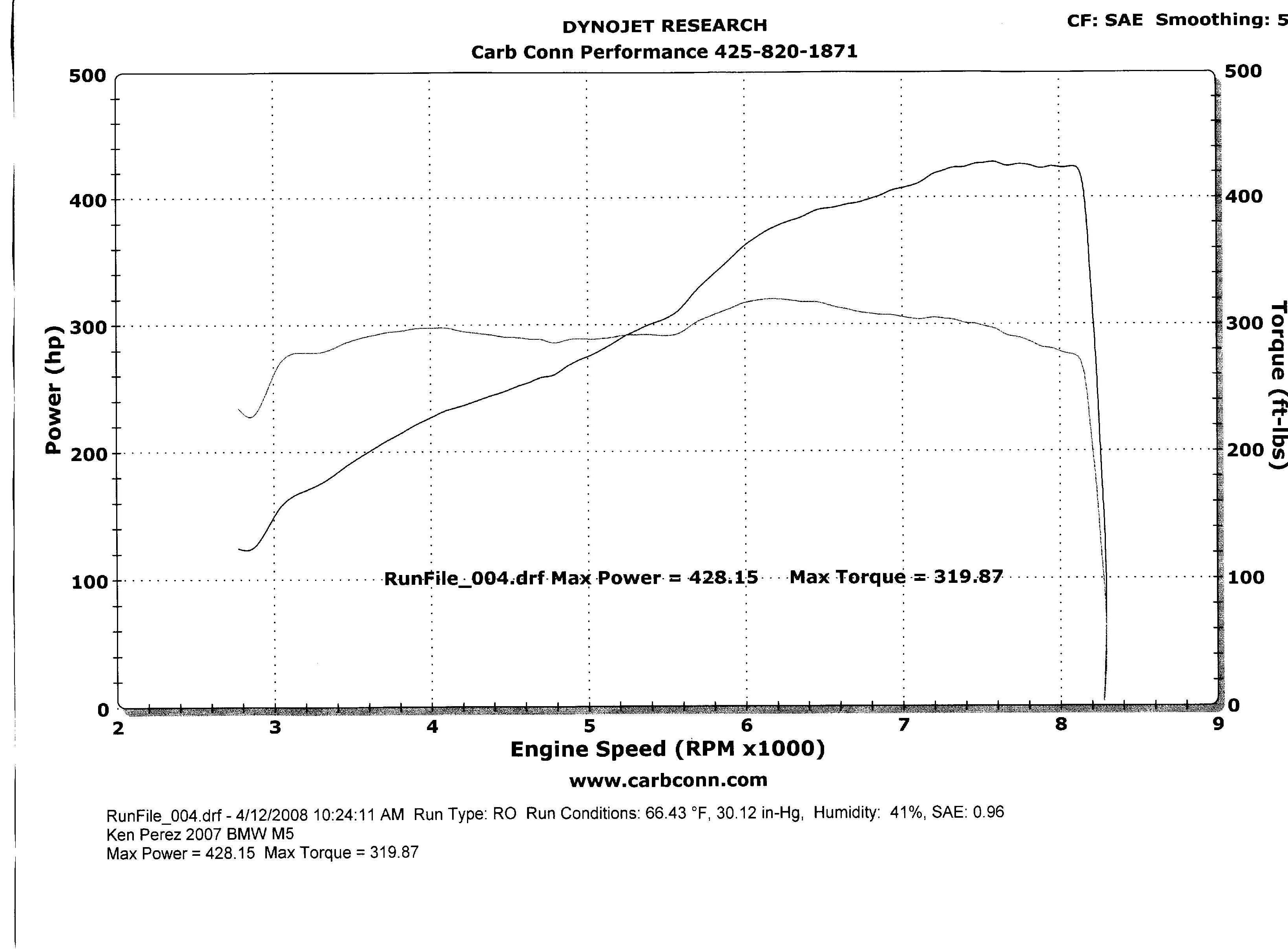 Dyno runs...Stock + Stage 1 Dinan Chip-img001.jpg