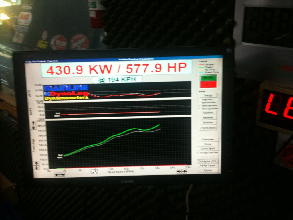 X5M and X6M POWER tuning ???-lp640-dyno.jpg