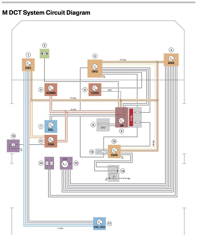 Let's talk DCT conversion-m-dct-block-diagram.jpg