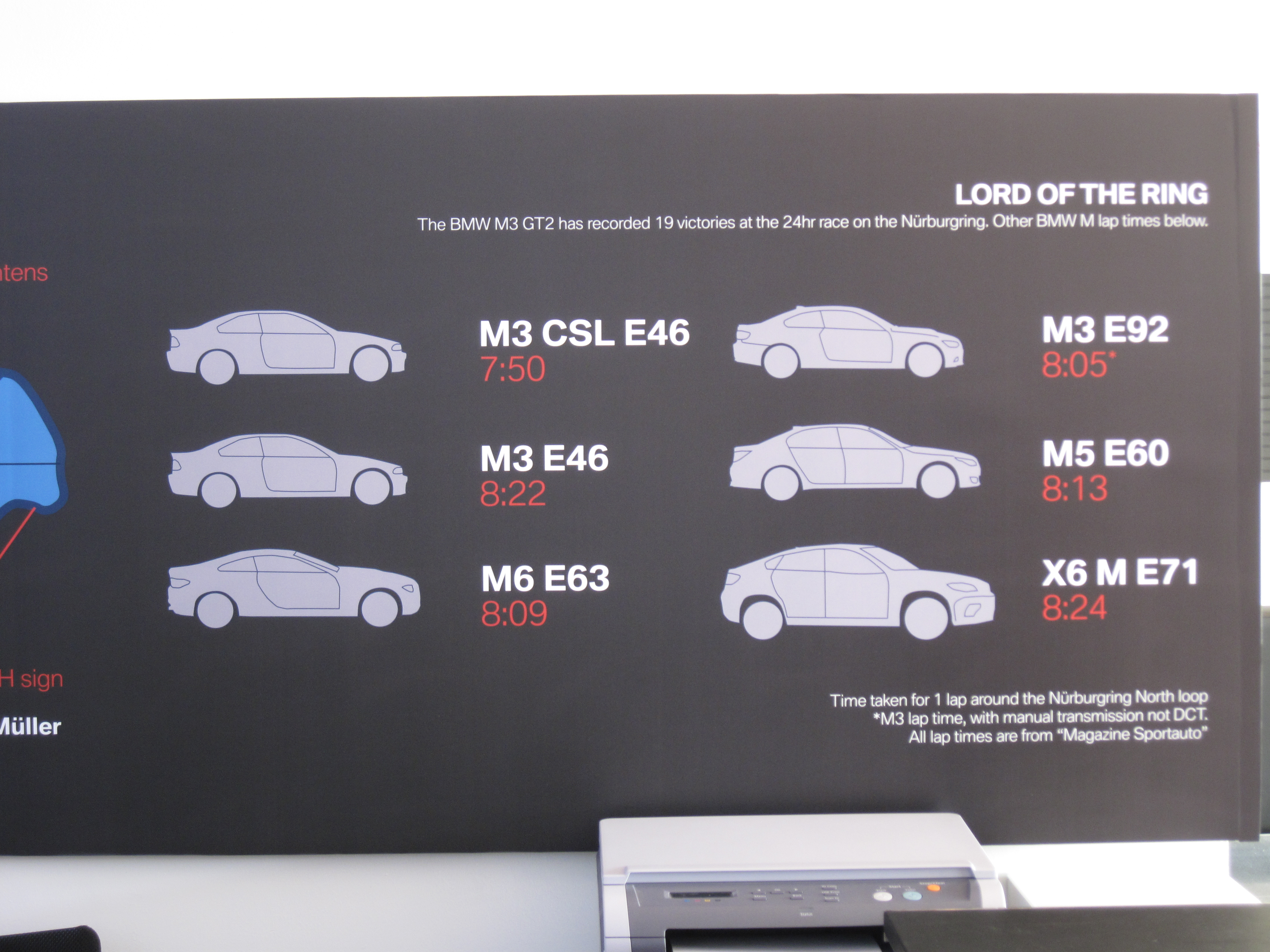 Launch of the world's first exclusive BMW M Division Dealership ...